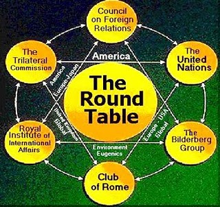 Gráfico Round Table