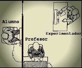Gráfico del experimento.
